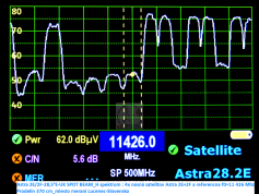 astra-2e-2f-2g-uk-spot-beam-footprint-satellite-reception-prodelin-370-cm-astra-2e-2f-frequency-spectrum-analysis-00