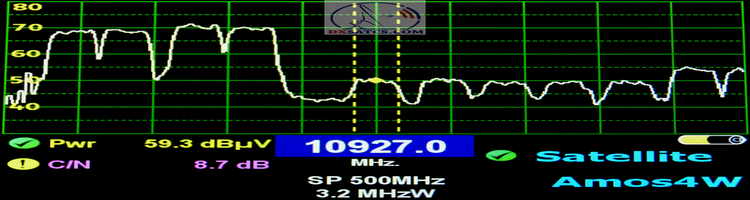 dxsatcs.com-amos-3-7-at-4-w-middle-east-beam-yes-israel-10926-v-spectrum-analysis-v-n