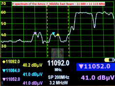 dxsatcs-amos-3-7-at-4-west-middle-east-beam-h-spectrum-analysis-11000-11200-mhz-w-