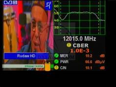 dxsatcs-com-yahsat-1a-yahlive-y1a-1a-52-5-east-reception-ku-east-beam-12015-h-spectrum-quality-analysis-01