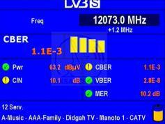 dxsatcs-com-yahsat-1a-yahlive-y1a-1a-52-5-east-reception-ku-east-beam-12073-v-spectrum-quality-analysis-02.