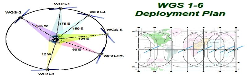 satcomdirect.com-x-band-reception-wgs2-60e-wgs-deployment-plan-n