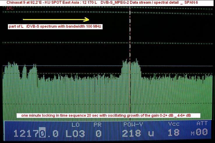 chinasat-9-at-92.2-abs-s-spectral-analysis-12170-nn