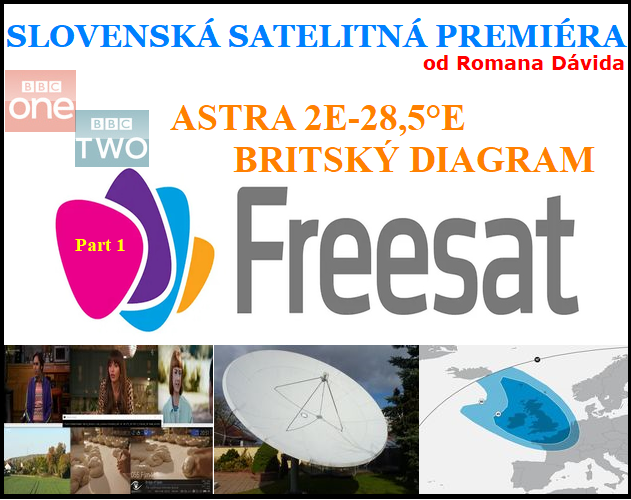 Astra-2E-sat-dx-reception-in-europe-uk-spot-beam-footprint-freesat-bbc-itv-sky