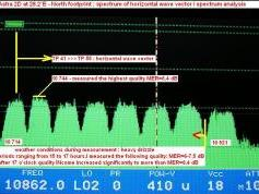 Astra 2D at 28.2 e _ footprint _ H spectrum analysis