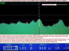 Measat 3 at 91.5 e_global footprint_ 3721 V RH Natin TV_spectral analysis 01