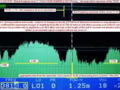 Measat 3 at 91.5 e_global footprint_spectral analysis tp 5c 01