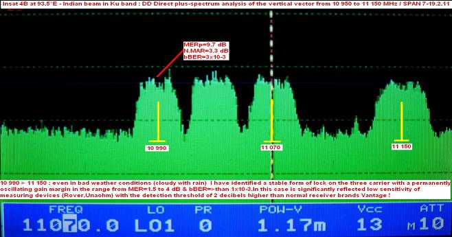 Insat 4B at 93.5 E-indian beam in Ku band-spectrum analysis 01-n