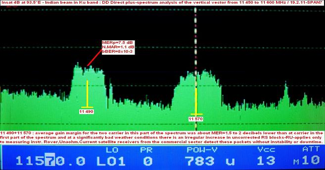 Insat 4B at 93.5 E-indian beam in Ku band-spectrum analysis 02-n