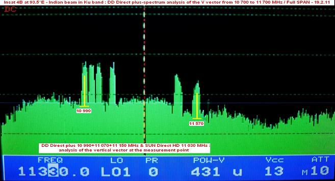 Insat 4B at 93.5 E-indian beam in Ku band-spectrum analysis 03-n