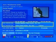 NSS 6 at 95.0 e-Indian footprint-packet Dish TV-12 595 H PPV Movie on Demand-01