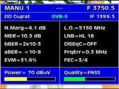Insat 3A at 93.5 e-3 750 V DD Girnar India-Q data