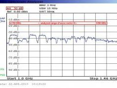Measat 3A at 91.5 e _Global footprint in C band _full H spectral analysis_02
