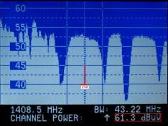 Yamal 202 at 49.0 e _ global footprint _ spectral analysis _ channel power