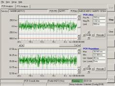 ST 1 at 88.0 E _asian footprint in C band_3 521 H Rohde Schwarz TS ASI ABTV1 03