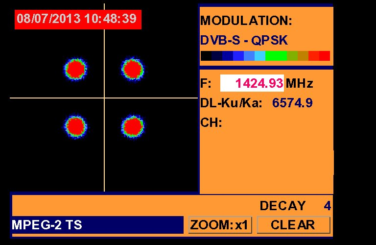 A Simao-Macau-SAR-V-Insat 4B-93-5-e-Promax-tv-explorer-hd-dtmb-3725-mhz-qpsk-constellation