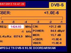 A Simao-Macau-SAR-V-Insat 4B-93-5-e-Promax-tv-explorer-hd-dtmb-3725-mhz-quality-analysis-03