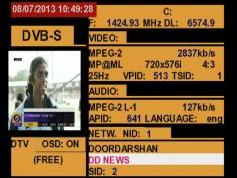 A Simao-Macau-SAR-V-Insat 4B-93-5-e-Promax-tv-explorer-hd-dtmb-3725-mhz-stream-traffic-analysis-02