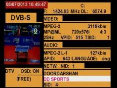 A Simao-Macau-SAR-V-Insat 4B-93-5-e-Promax-tv-explorer-hd-dtmb-3725-mhz-stream-traffic-analysis-04