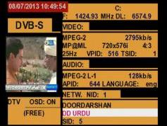 A Simao-Macau-SAR-V-Insat 4B-93-5-e-Promax-tv-explorer-hd-dtmb-3725-mhz-stream-traffic-analysis-05