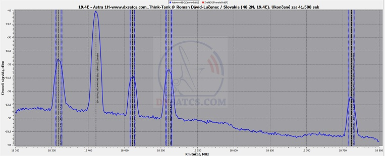 dxsatcs.com-ka-band-tests-reception-astra-1h-satellite-19-4-east-spectrum-analysis-v-vector-12-12-2012-ka-band-monitoring