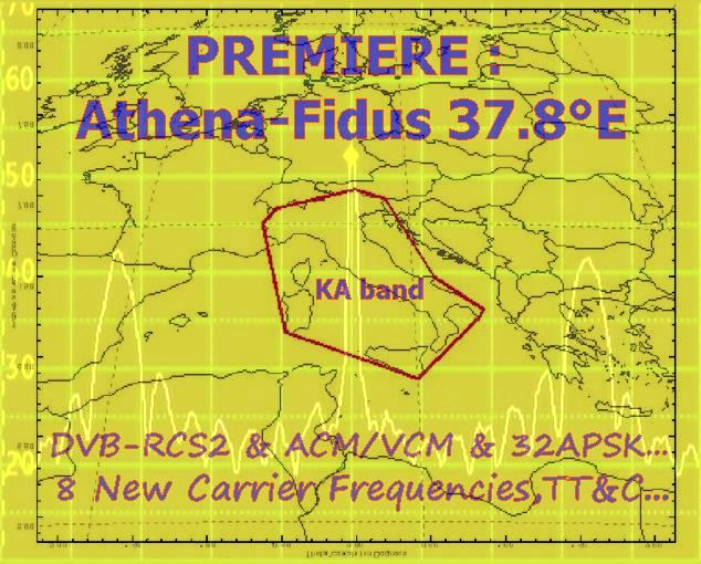 athena-fisus-ka-band-reception-frequencies