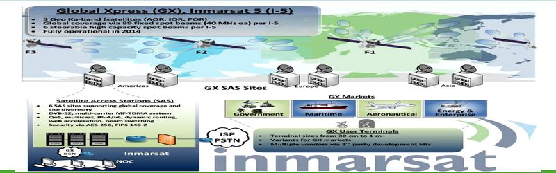 dxsatcs-ka-band-reception-inmarsat-i5-5F1-I5-IOR-62.6-e-global-express-data-source-inmarsat.com-data-n