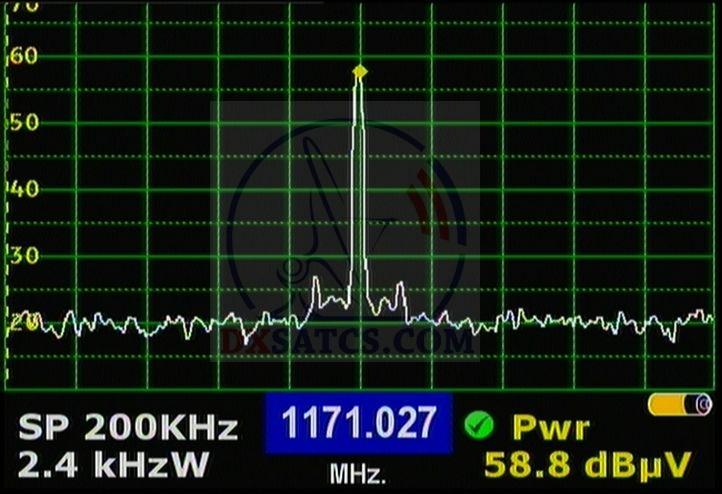 Nilesat Frequency