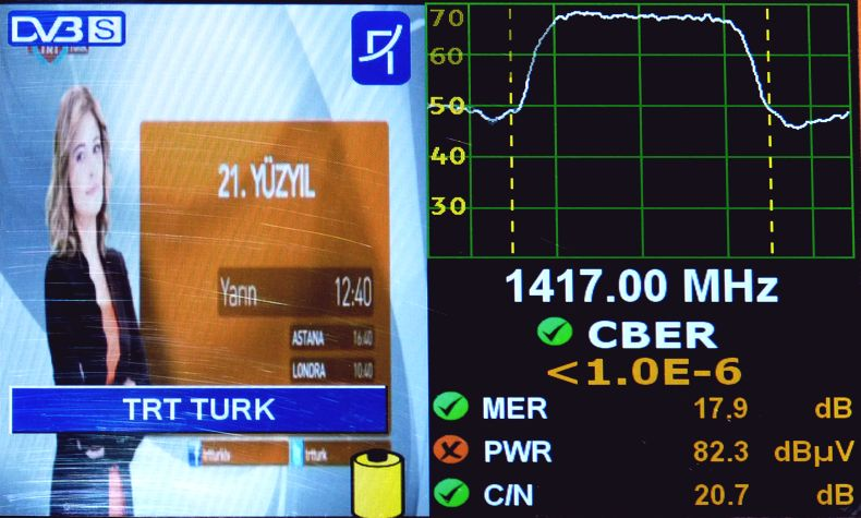 dxsatcs-t4a-turksat-4a-42e-ka-band-reception-frequencies-18667-lhcp-packet-ankara-quality-first-000