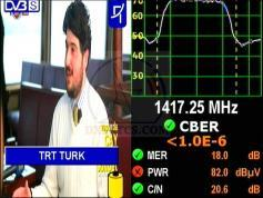 dxsatcs-t4a-turksat-4a-42e-ka-band-reception-frequencies-18667-lhcp-packet-ankara-quality-analysis-02