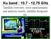 ku-band-satellite-dx-reception