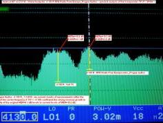 Intelsat 907 at 27.5 w _ Global footprint _ spectral analysis