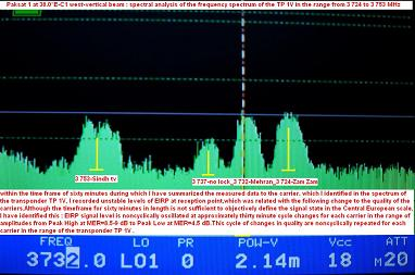 Paksat 1 at 38.0 e-C1 footprint-TP 1V spectral analysis-n