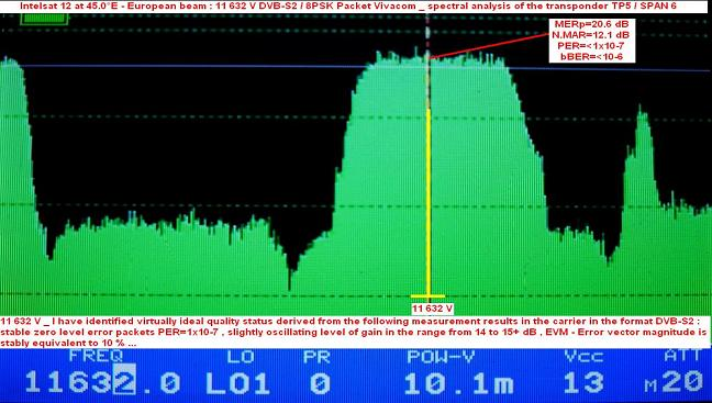 Intelsat 12 at 45.0e-european beam-11 632 V Packet Vivacom-spectral analysis-n