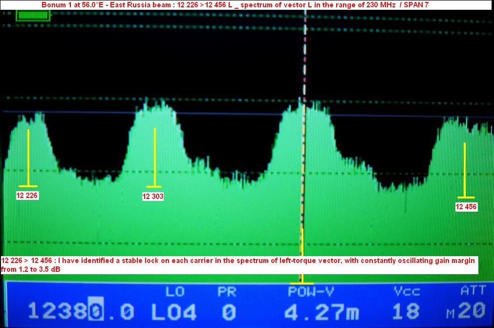 Bonum 1 at 56 0°E | CZECH AND SLOVAK DX SATELLITE CLUB