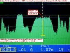 NSS 12 at 57.0 E-global footprint in the C band-4 055 Packet VoA-spectral analysis