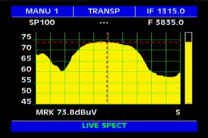 Intelsat 906 at 64 2°E | CZECH AND SLOVAK DX SATELLITE CLUB