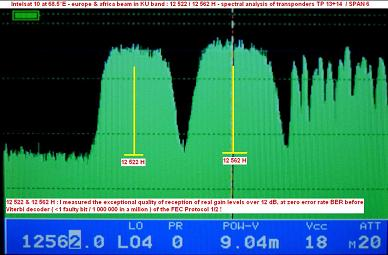 Intelsat 10 at 68.5 e-africa and europoe beam-spectral analysis-n