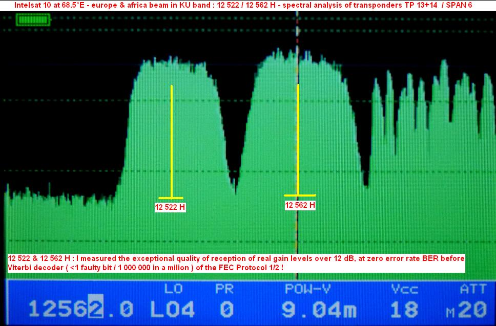 Intelsat 7/10 at 68 5°E | CZECH AND SLOVAK DX SATELLITE CLUB