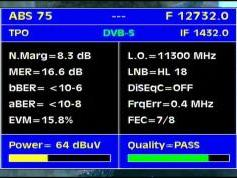 ABS 1 at 75.0 e-northern footprint-12 732 V Packet GTSS TV-Q data