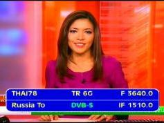 Thaicom 5 at 78.5 e-global beam-3 640 H Thaicom network-IF data