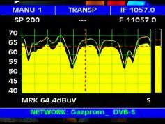Yamal 201 at 90.0 e-KU footprint-spectral analysis-TP 2- peak memory