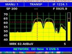 Insat 4B at 93.5 e_3 925 H Packet DD Doordarshan India _ peak memory function