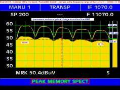 Insat 4B at 93.5 E_indian footprint_dd direct plus-spectral analysis-peak memory 01