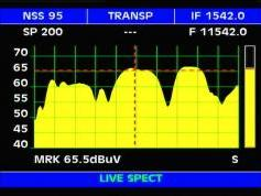 NSS 6 at 95.0 e_ Middle East beam _11 542  V DVB S data_ spectral analysis