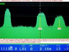 NSS 6 at 95.0e-middle east beam-TP MEVA4 spectral analysis-w