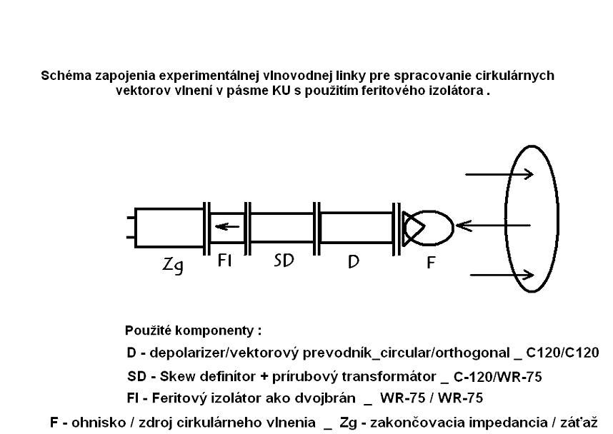 dxsatcs system schematic diagram
