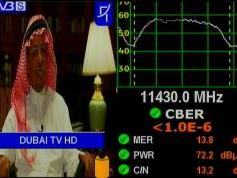 dxsatcs.com-eutelsat-7wa-7-3-west-mena-11430-v-prodelin-450-quality-analysis