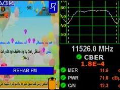 dxsatcs.com-eutelsat-7wa-7-3-west-mena-11526-h-prodelin-450-quality-analysis