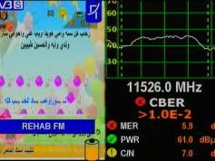 dxsatcs.com-eutelsat-7wa-7-3-west-mena-11526-h-quality-analysis